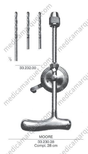 Perforadores manuales